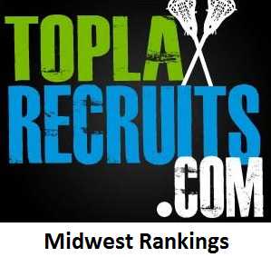 TopLaxRecruits Midwest Rankings: @TheHillAcademy boys, @LAgirlslax have top spots