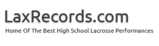 All-time high school boys' career goal scoring leaders by Laxrecords.com