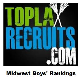 Final TopLaxRecruits Midwest Boys' Rankings: @Hill_Lacrosse is No. 1, @CMALacrosse No. 2