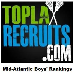 TopLaxRecruits Mid-Atlantic Boys' Rankings: No. 1 Landon School (MD) wins IAC title for perfect year