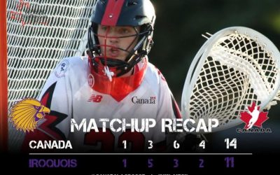 Standout goaltending, 2nd-half surge help @CanadaLacrosse advance to Gold Medal game
